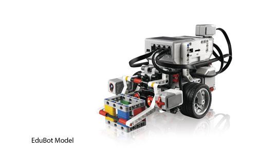 LEGO Mindstorms Ed EV3 Core Set & Software